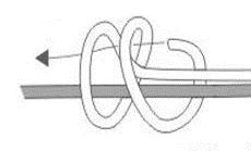 klouzavý uzel